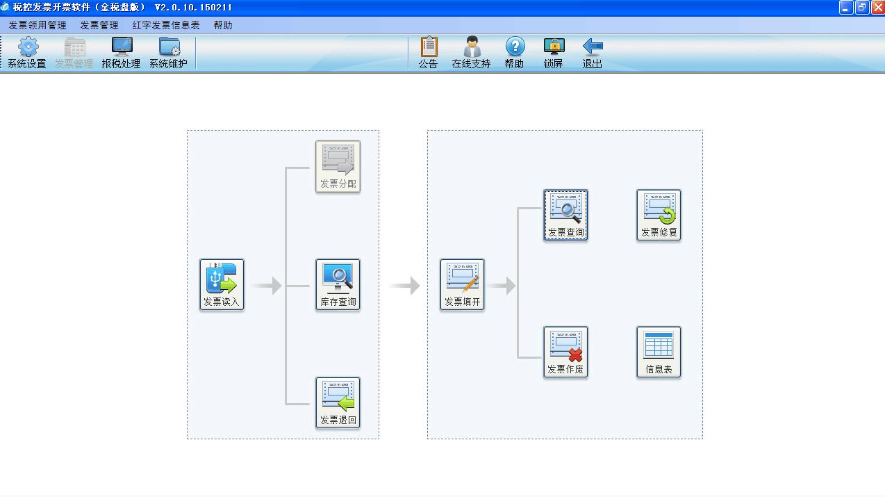 win7系统大小设置